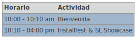 FLISoL Colima 2015 Agenda